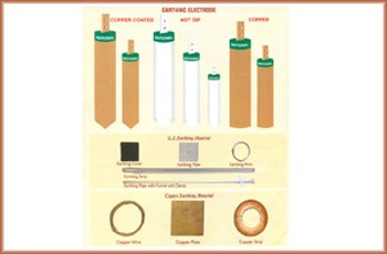 Earthing Electrode In Gujarat, Maintenance free Earthing Electrode In Gujarat